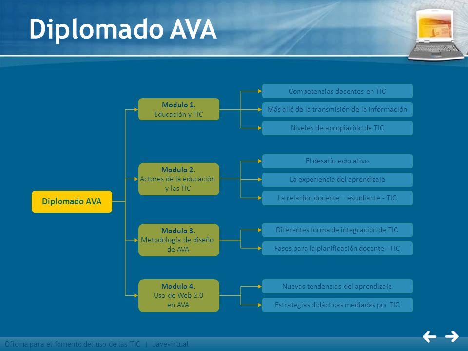 Diplomado AVA Diplomado AVA Competencias docentes en TIC Modulo 1.