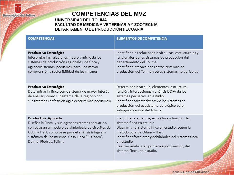 COMPETENCIAS DEL MVZ UNIVERSIDAD DEL TOLIMA