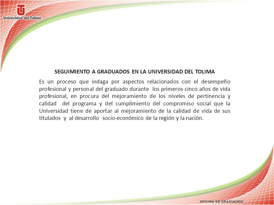 SEGUIMIENTO A GRADUADOS EN LA UNIVERSIDAD DEL TOLIMA