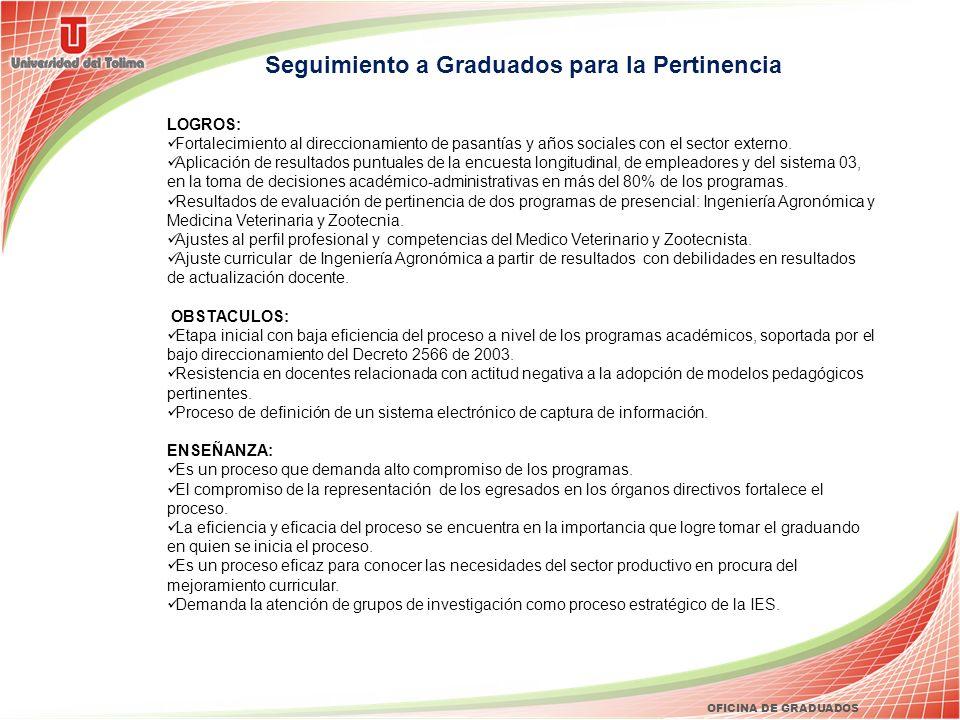 Seguimiento a Graduados para la Pertinencia