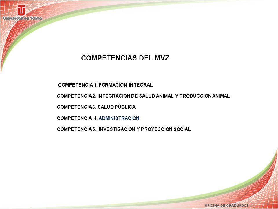 COMPETENCIAS DEL MVZ COMPETENCIA 1. FORMACIÓN INTEGRAL
