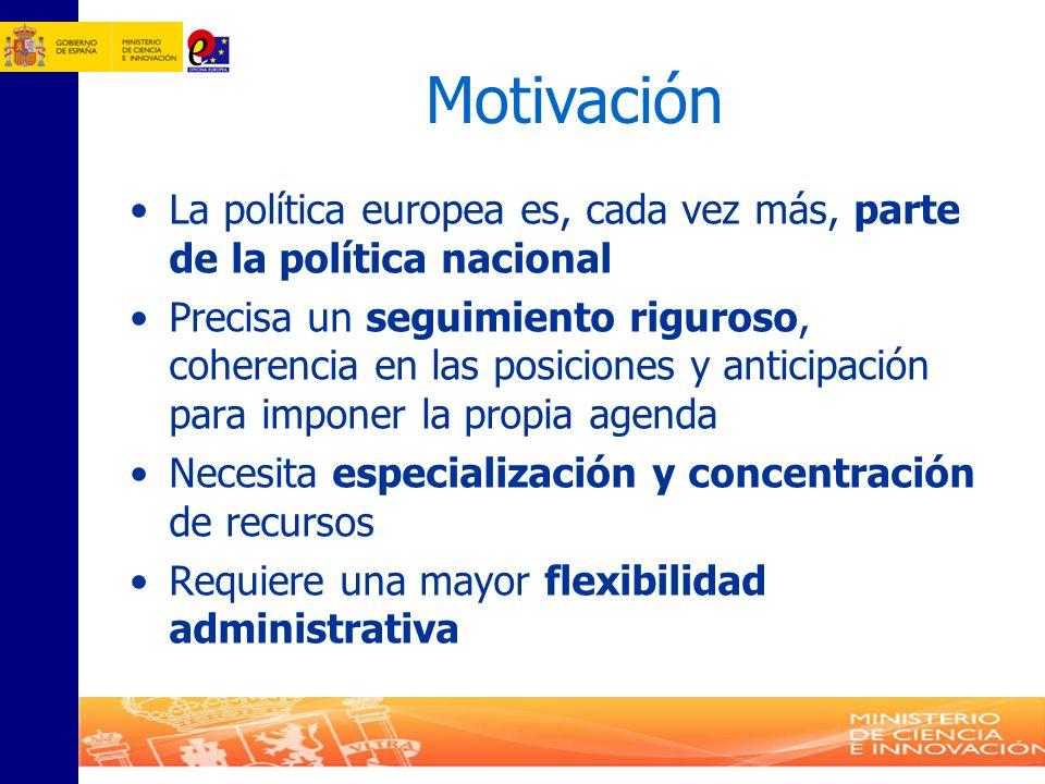Motivación La política europea es, cada vez más, parte de la política nacional.