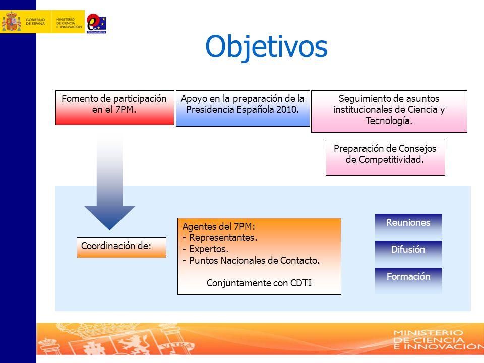 Objetivos Fomento de participación en el 7PM.