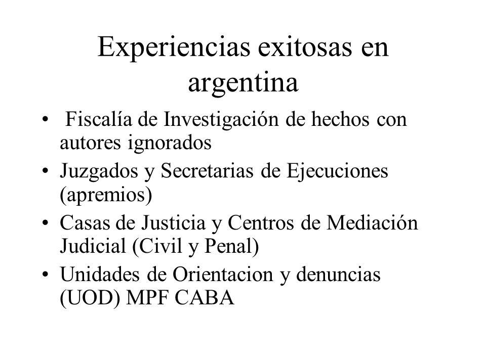 Experiencias exitosas en argentina