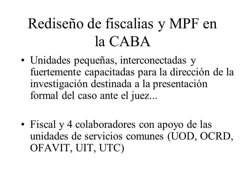 Rediseño de fiscalias y MPF en la CABA