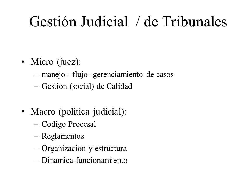 Gestión Judicial / de Tribunales