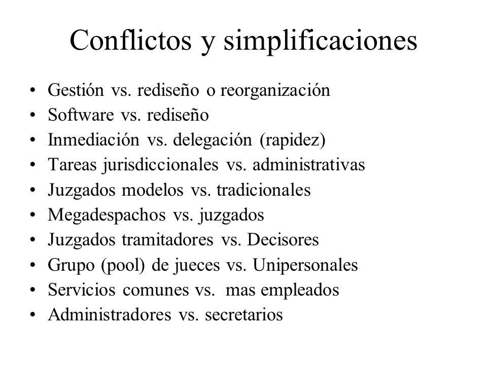 Conflictos y simplificaciones