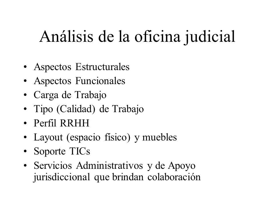 Análisis de la oficina judicial