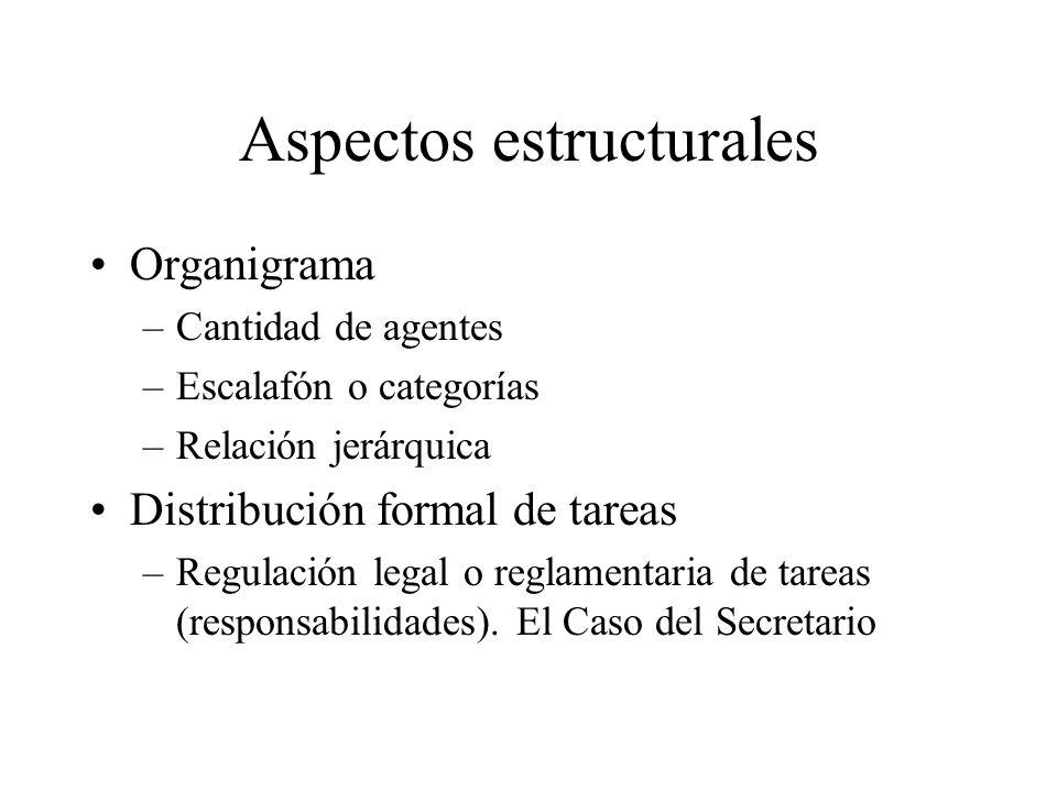 Aspectos estructurales