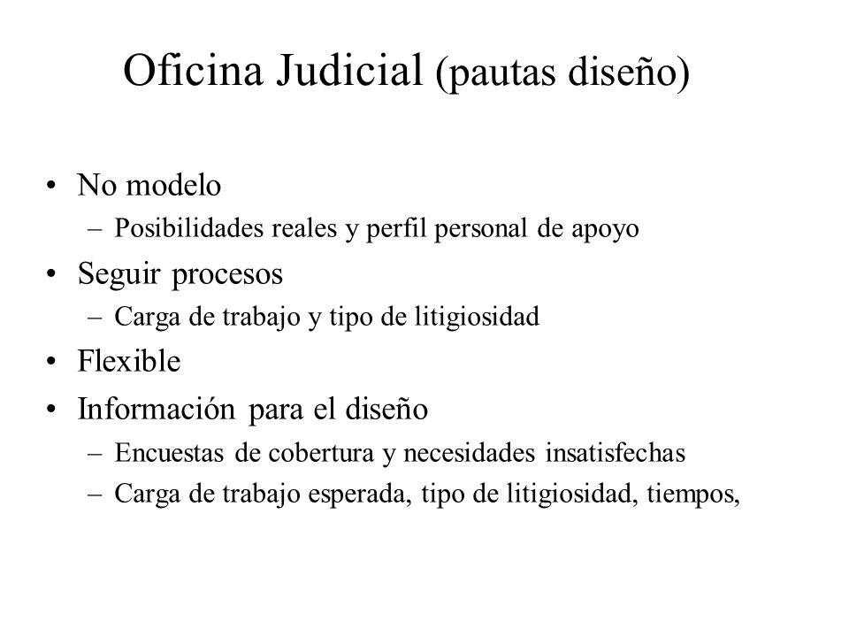Oficina Judicial (pautas diseño)