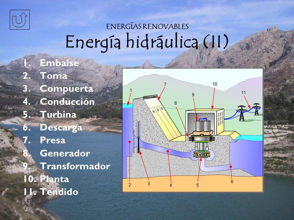 ENERGÍAS RENOVABLES Energía hidráulica (II)