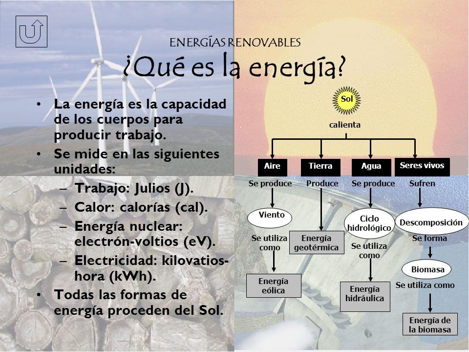 ENERGÍAS RENOVABLES ¿Qué es la energía