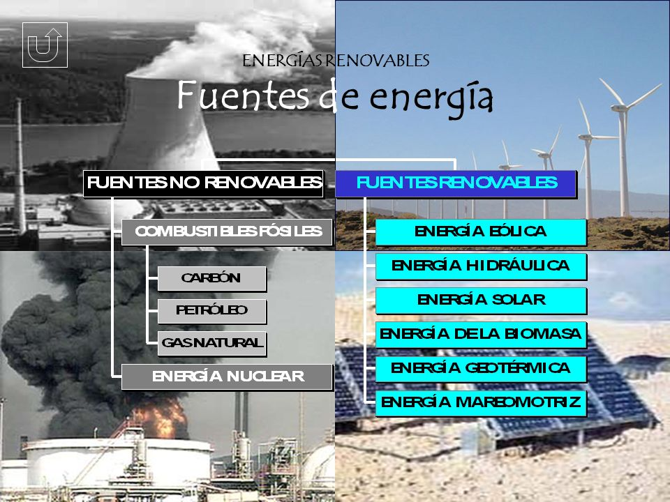 ENERGÍAS RENOVABLES Fuentes de energía