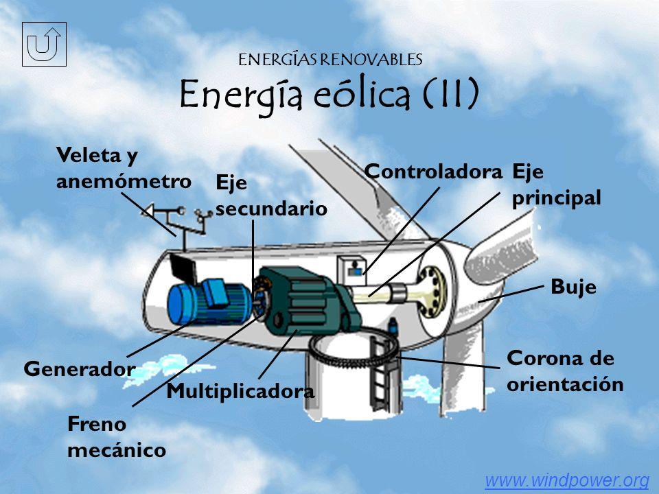ENERGÍAS RENOVABLES Energía eólica (II)
