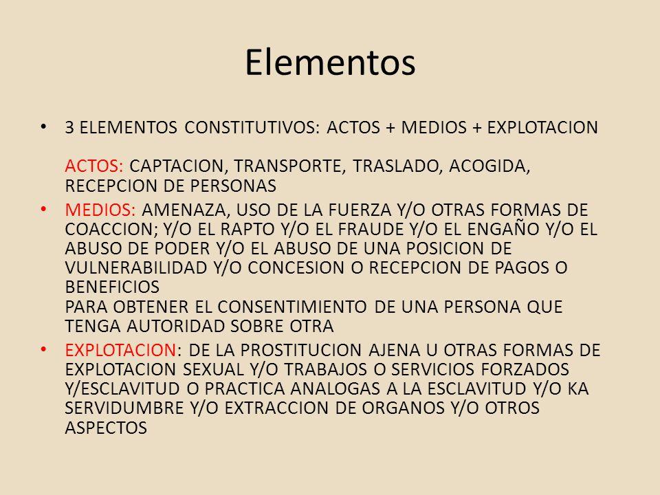 Elementos 3 ELEMENTOS CONSTITUTIVOS: ACTOS + MEDIOS + EXPLOTACION ACTOS: CAPTACION, TRANSPORTE, TRASLADO, ACOGIDA, RECEPCION DE PERSONAS.