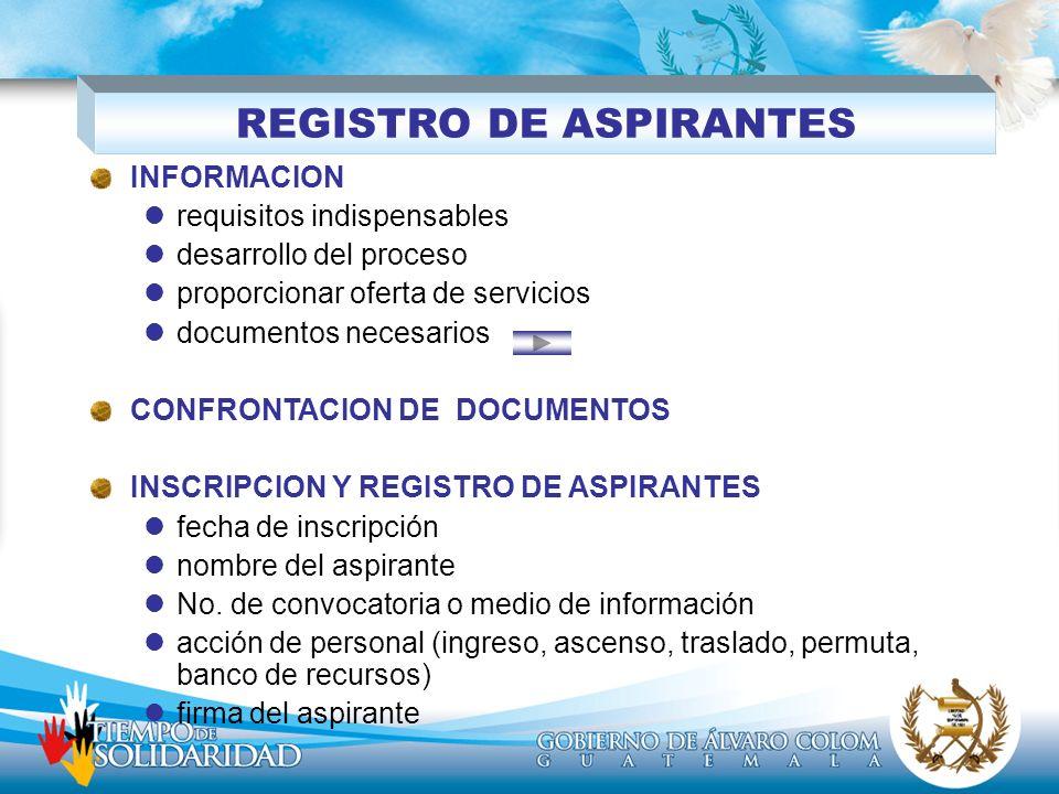 REGISTRO DE ASPIRANTES