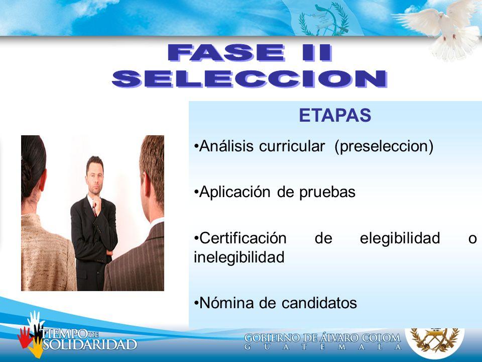 FASE II SELECCION ETAPAS Análisis curricular (preseleccion)