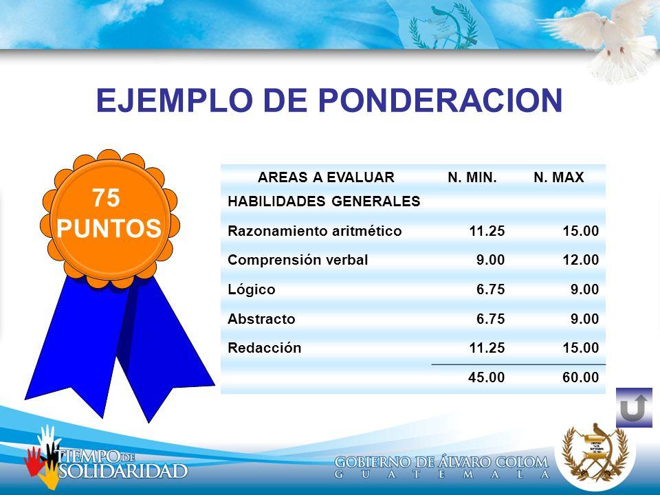 EJEMPLO DE PONDERACION