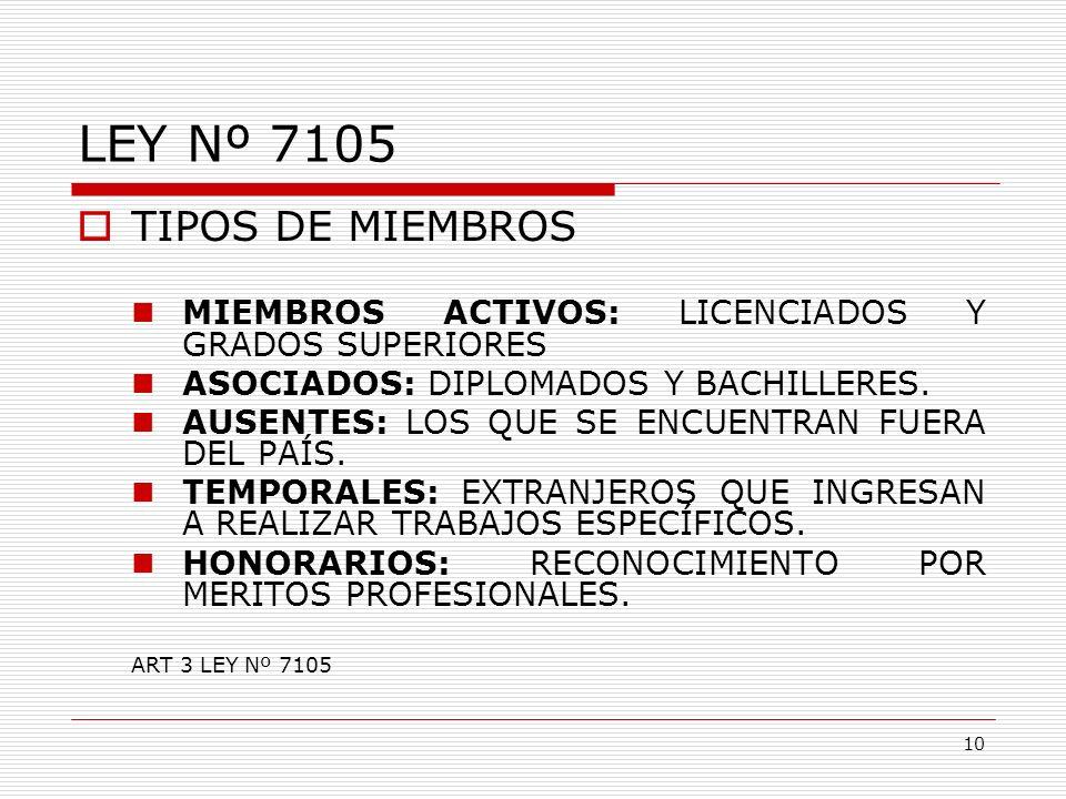 LEY Nº 7105 TIPOS DE MIEMBROS
