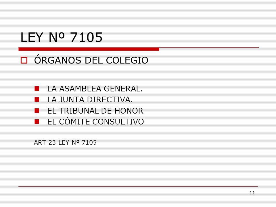 LEY Nº 7105 ÓRGANOS DEL COLEGIO LA ASAMBLEA GENERAL.