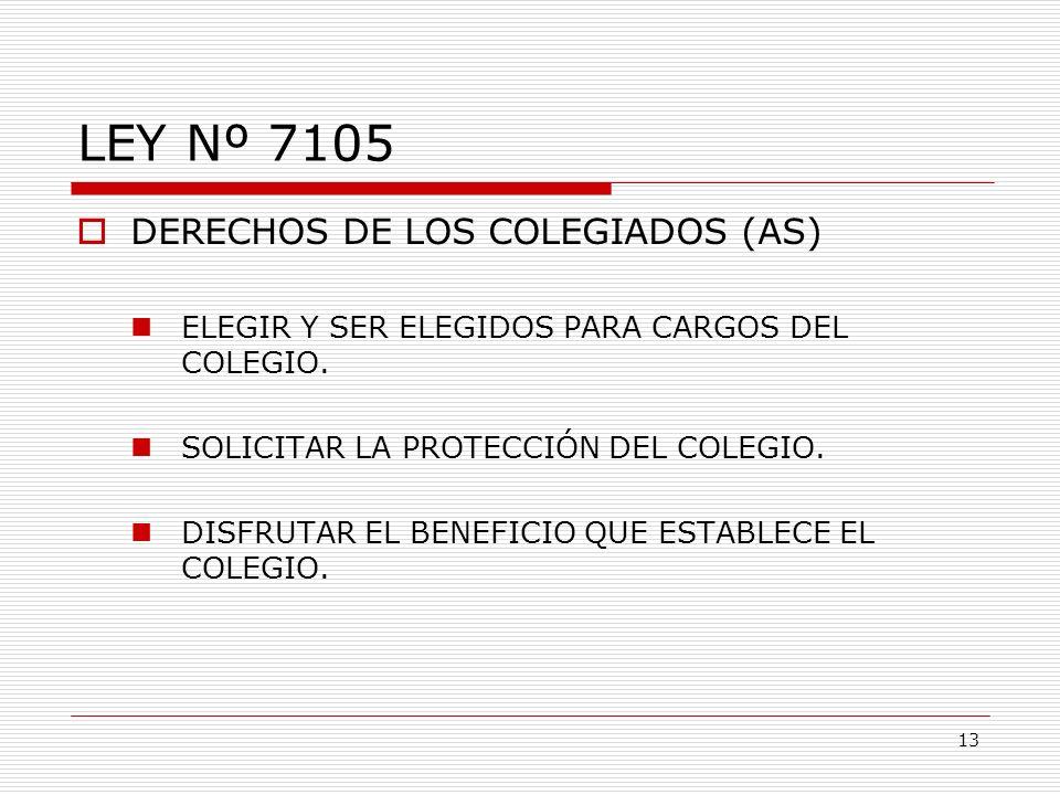 LEY Nº 7105 DERECHOS DE LOS COLEGIADOS (AS)
