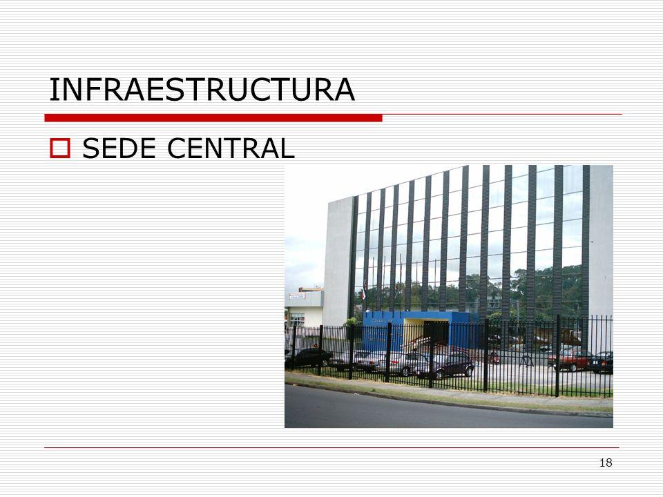 INFRAESTRUCTURA SEDE CENTRAL
