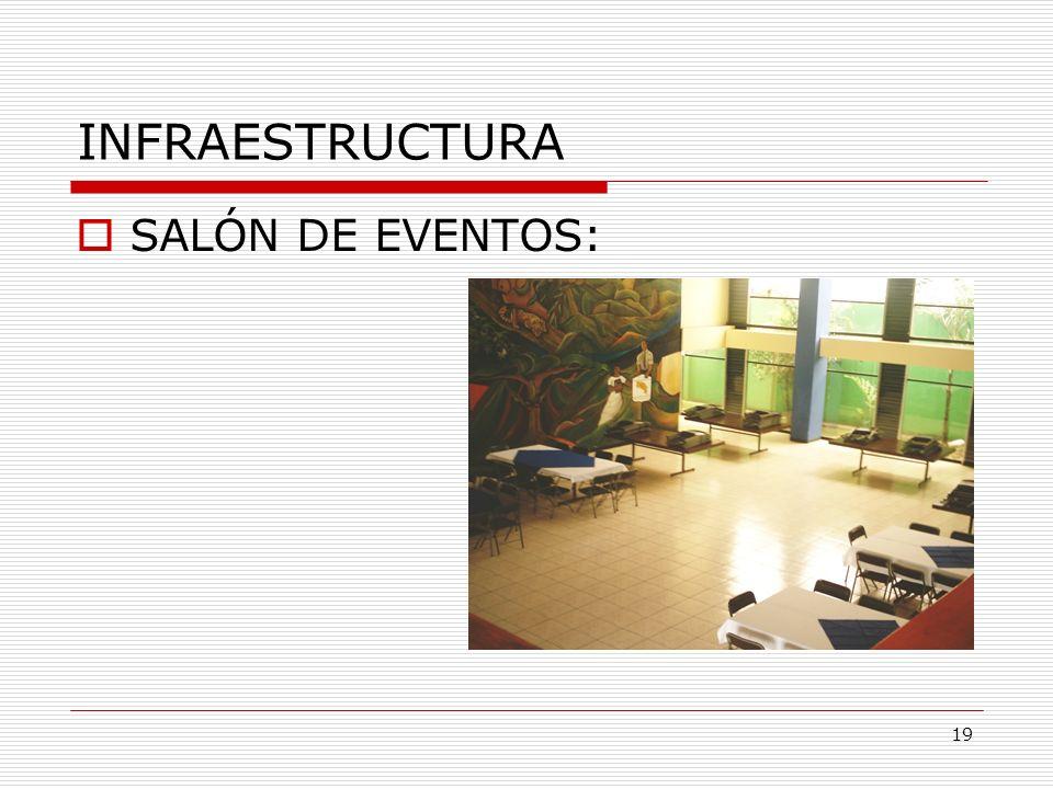 INFRAESTRUCTURA SALÓN DE EVENTOS: