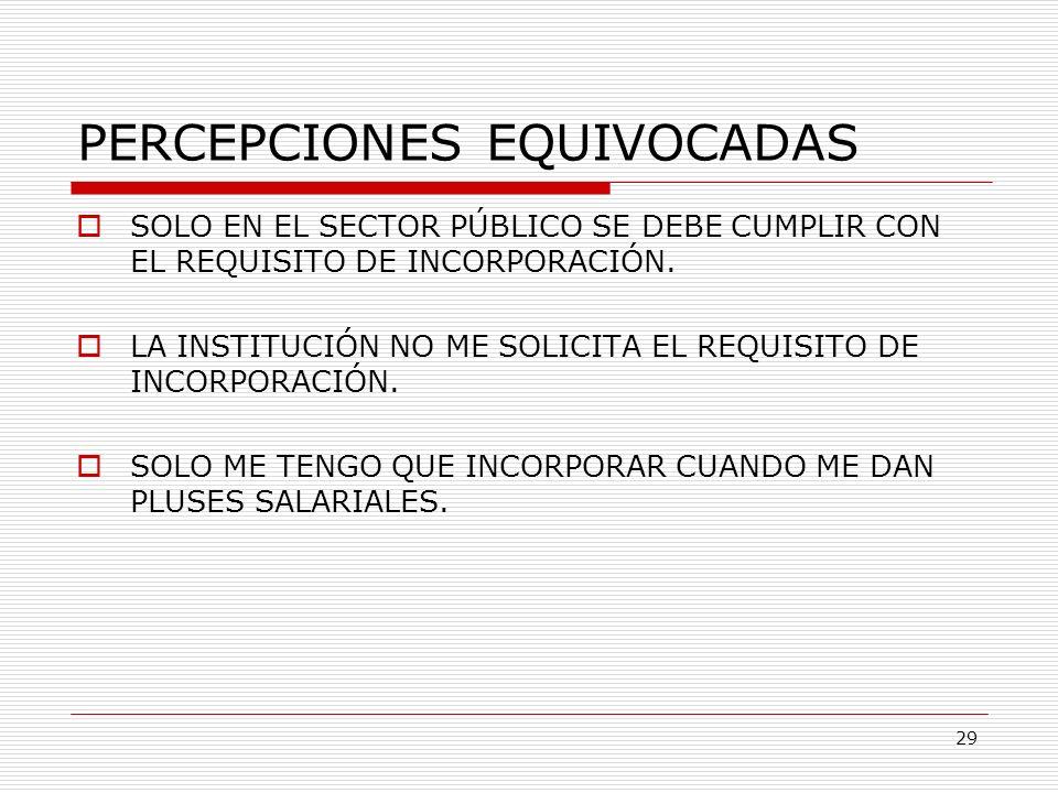 PERCEPCIONES EQUIVOCADAS