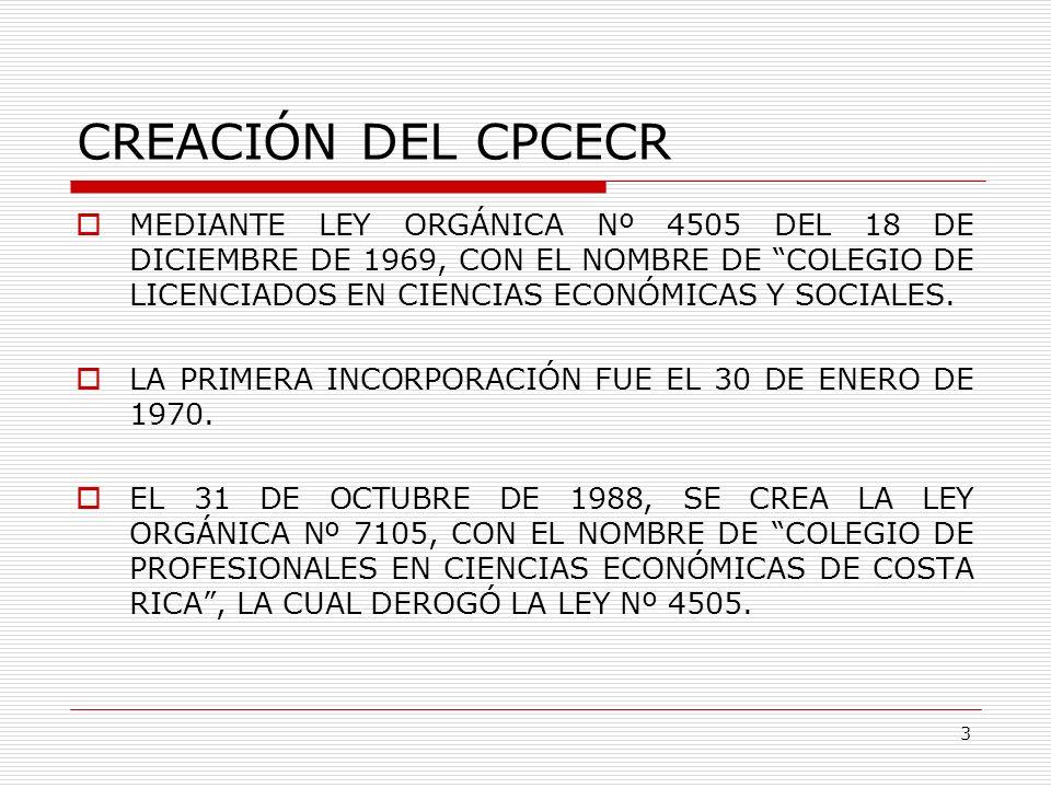 CREACIÓN DEL CPCECR