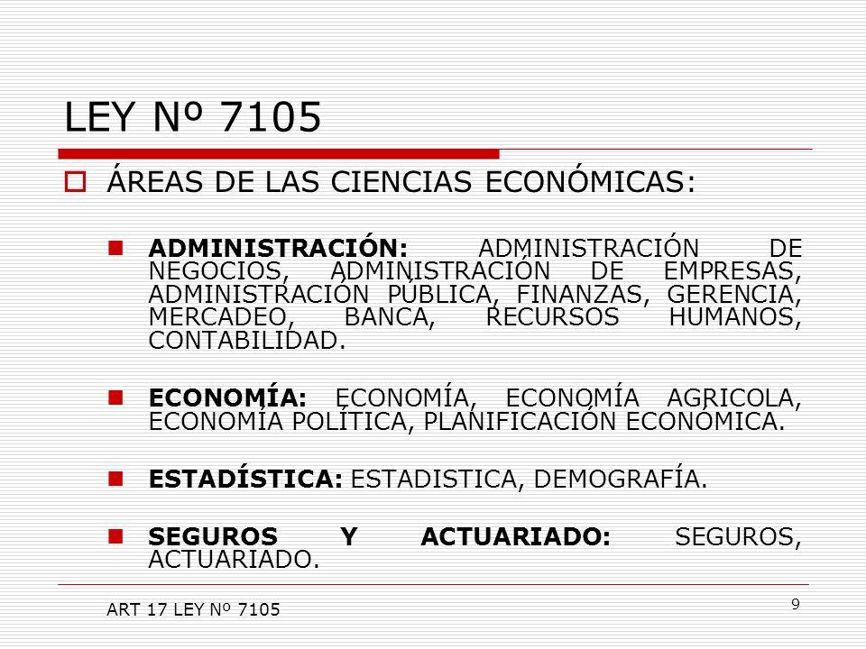 LEY Nº 7105 ÁREAS DE LAS CIENCIAS ECONÓMICAS: