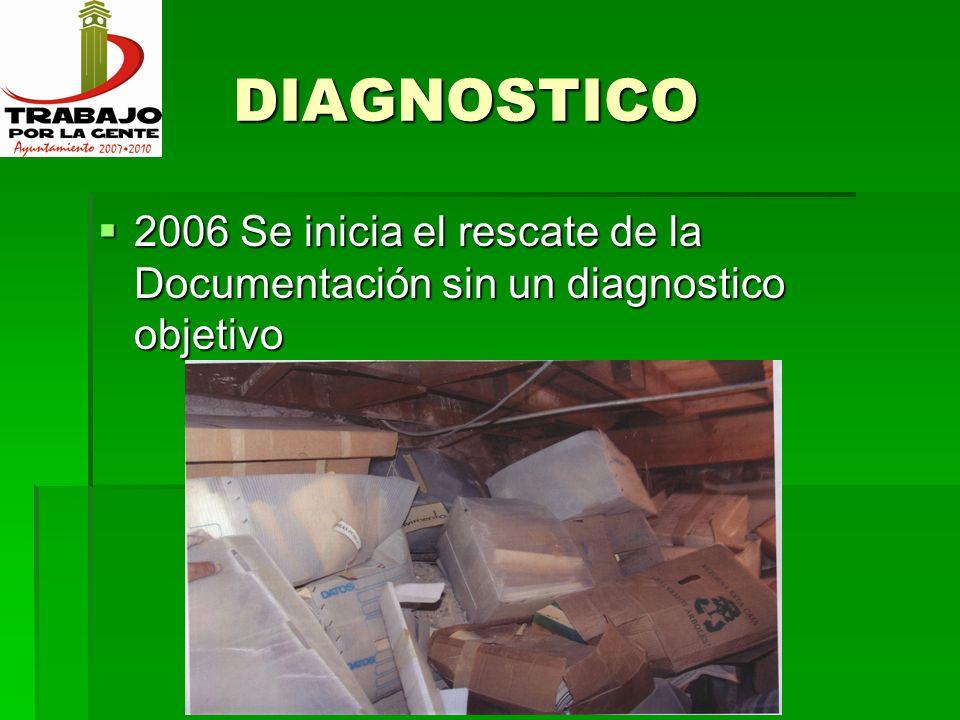 DIAGNOSTICO 2006 Se inicia el rescate de la Documentación sin un diagnostico objetivo