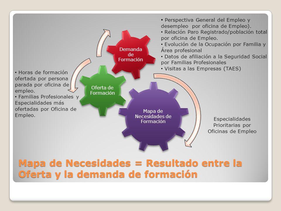 Perspectiva General del Empleo y desempleo por oficina de Empleo).