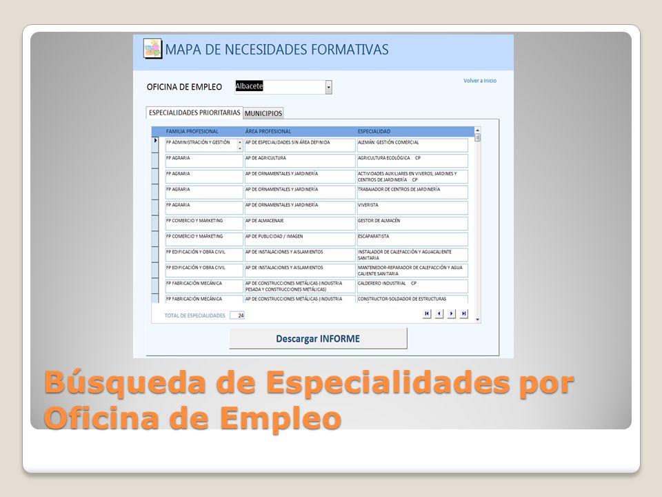 Búsqueda de Especialidades por Oficina de Empleo