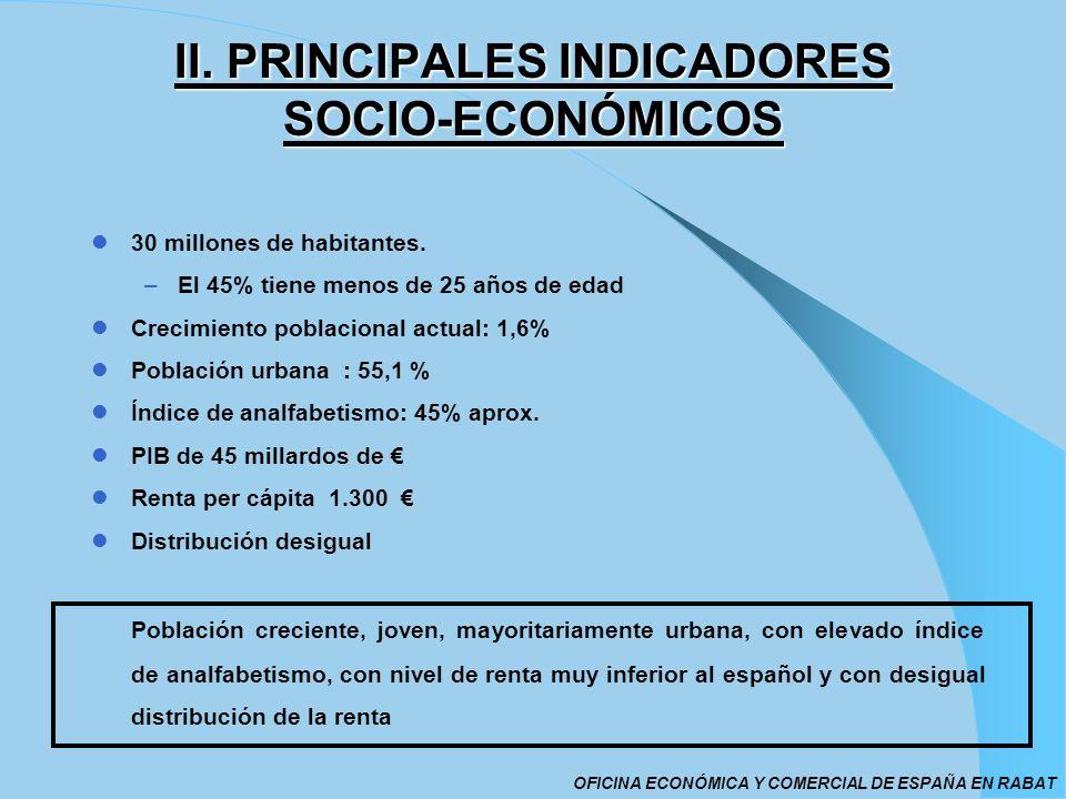 II. PRINCIPALES INDICADORES SOCIO-ECONÓMICOS