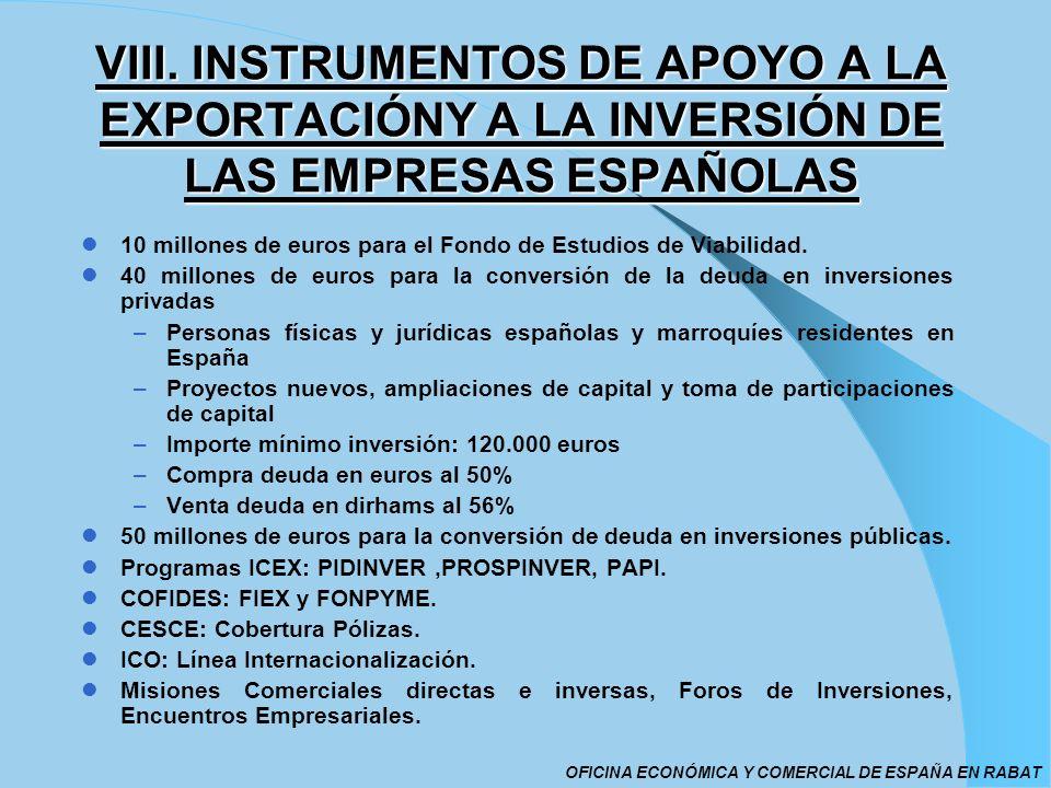 VIII. INSTRUMENTOS DE APOYO A LA EXPORTACIÓNY A LA INVERSIÓN DE LAS EMPRESAS ESPAÑOLAS