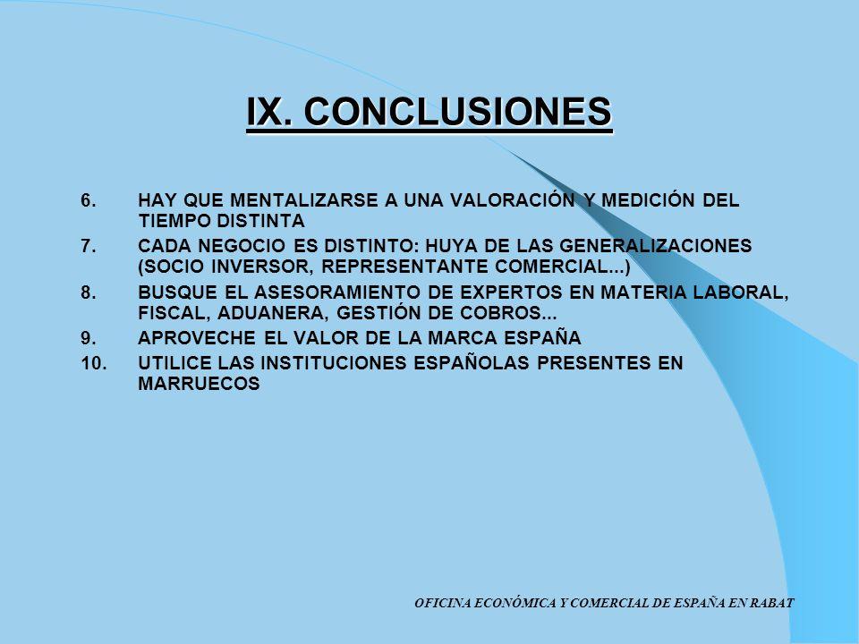 IX. CONCLUSIONES HAY QUE MENTALIZARSE A UNA VALORACIÓN Y MEDICIÓN DEL TIEMPO DISTINTA.