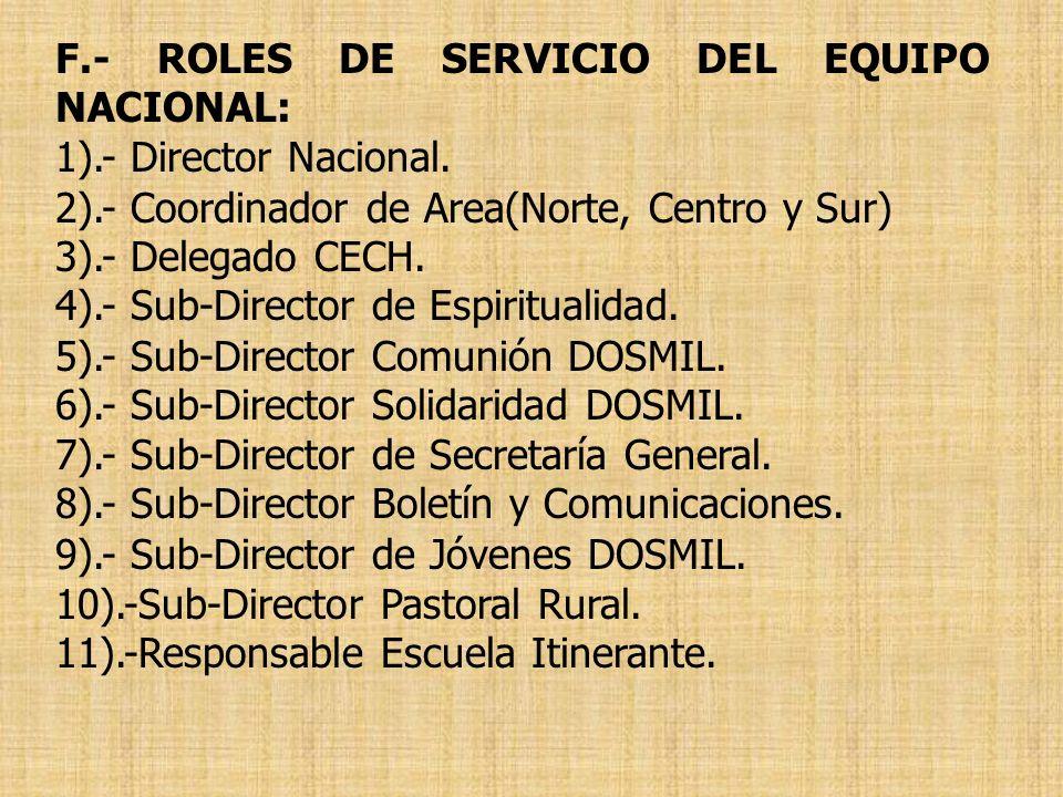 F.- ROLES DE SERVICIO DEL EQUIPO NACIONAL: