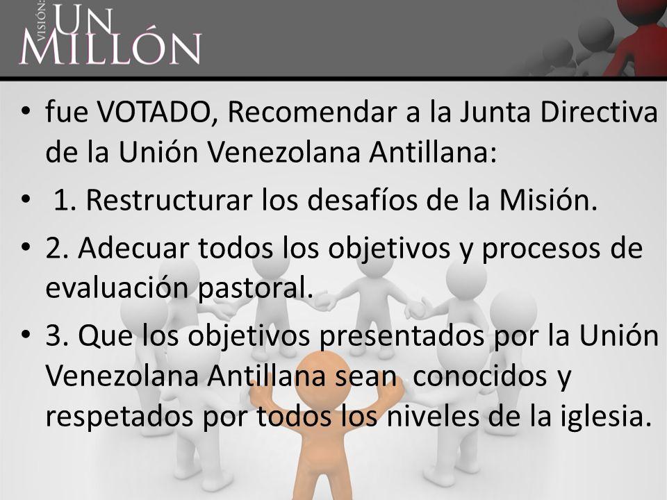 fue VOTADO, Recomendar a la Junta Directiva de la Unión Venezolana Antillana: