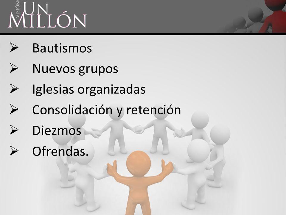 Bautismos Nuevos grupos Iglesias organizadas Consolidación y retención Diezmos Ofrendas.