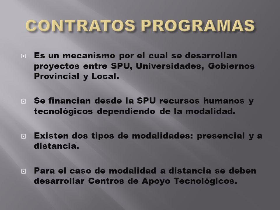 CONTRATOS PROGRAMAS Es un mecanismo por el cual se desarrollan proyectos entre SPU, Universidades, Gobiernos Provincial y Local.