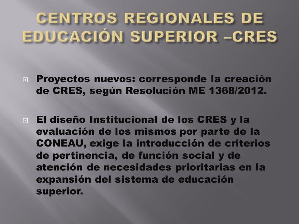 CENTROS REGIONALES DE EDUCACIÓN SUPERIOR –CRES