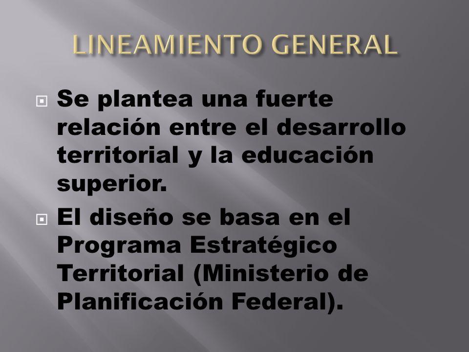 LINEAMIENTO GENERAL Se plantea una fuerte relación entre el desarrollo territorial y la educación superior.