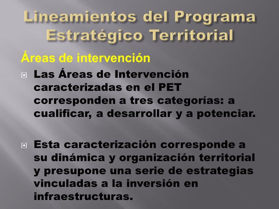 Lineamientos del Programa Estratégico Territorial