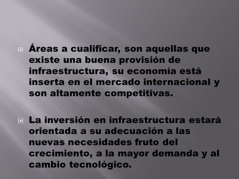 Áreas a cualificar, son aquellas que existe una buena provisión de infraestructura, su economía está inserta en el mercado internacional y son altamente competitivas.