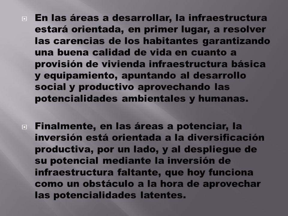 En las áreas a desarrollar, la infraestructura estará orientada, en primer lugar, a resolver las carencias de los habitantes garantizando una buena calidad de vida en cuanto a provisión de vivienda infraestructura básica y equipamiento, apuntando al desarrollo social y productivo aprovechando las potencialidades ambientales y humanas.