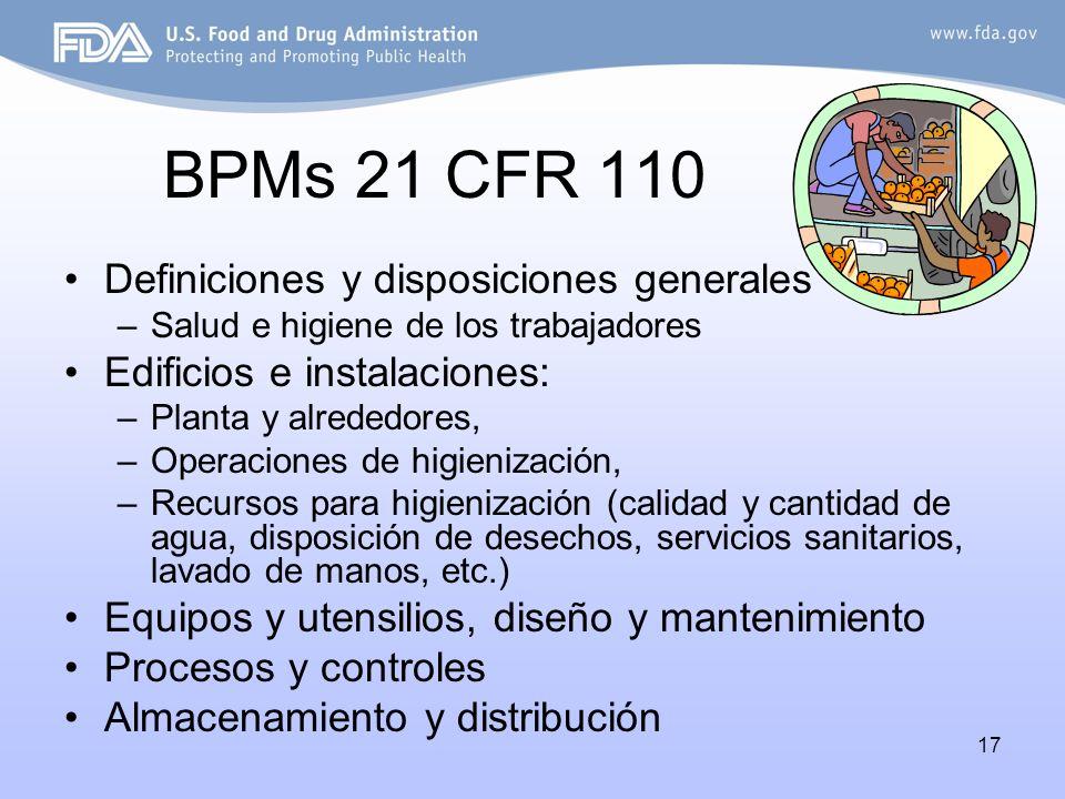 BPMs 21 CFR 110 Definiciones y disposiciones generales