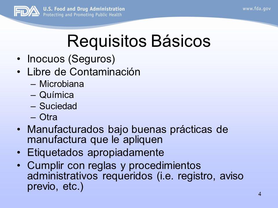 Requisitos Básicos Inocuos (Seguros) Libre de Contaminación