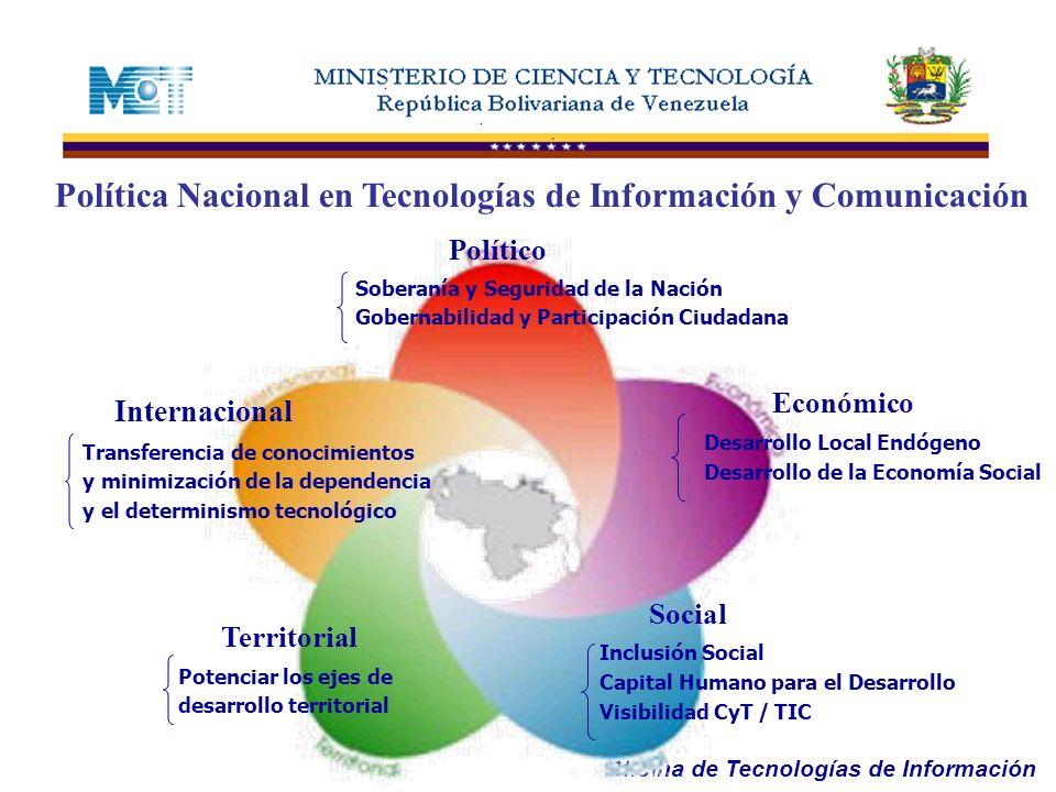 Política Nacional en Tecnologías de Información y Comunicación