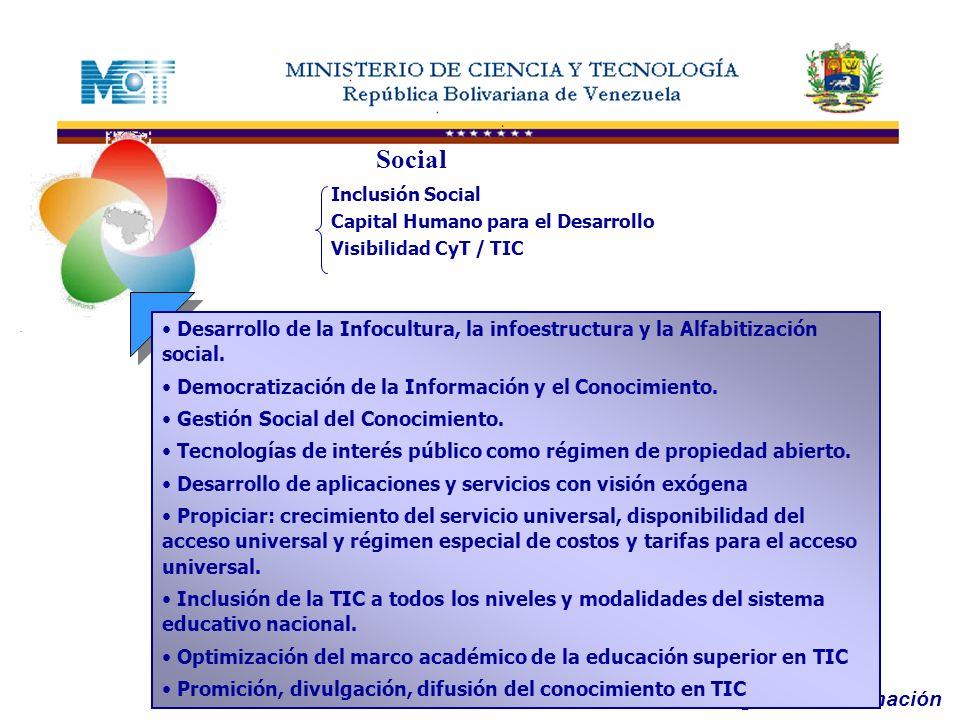 Social Inclusión Social. Capital Humano para el Desarrollo. Visibilidad CyT / TIC.