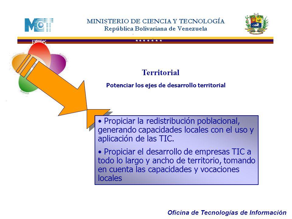 Territorial Potenciar los ejes de desarrollo territorial.